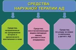Средства наружной терапии АД